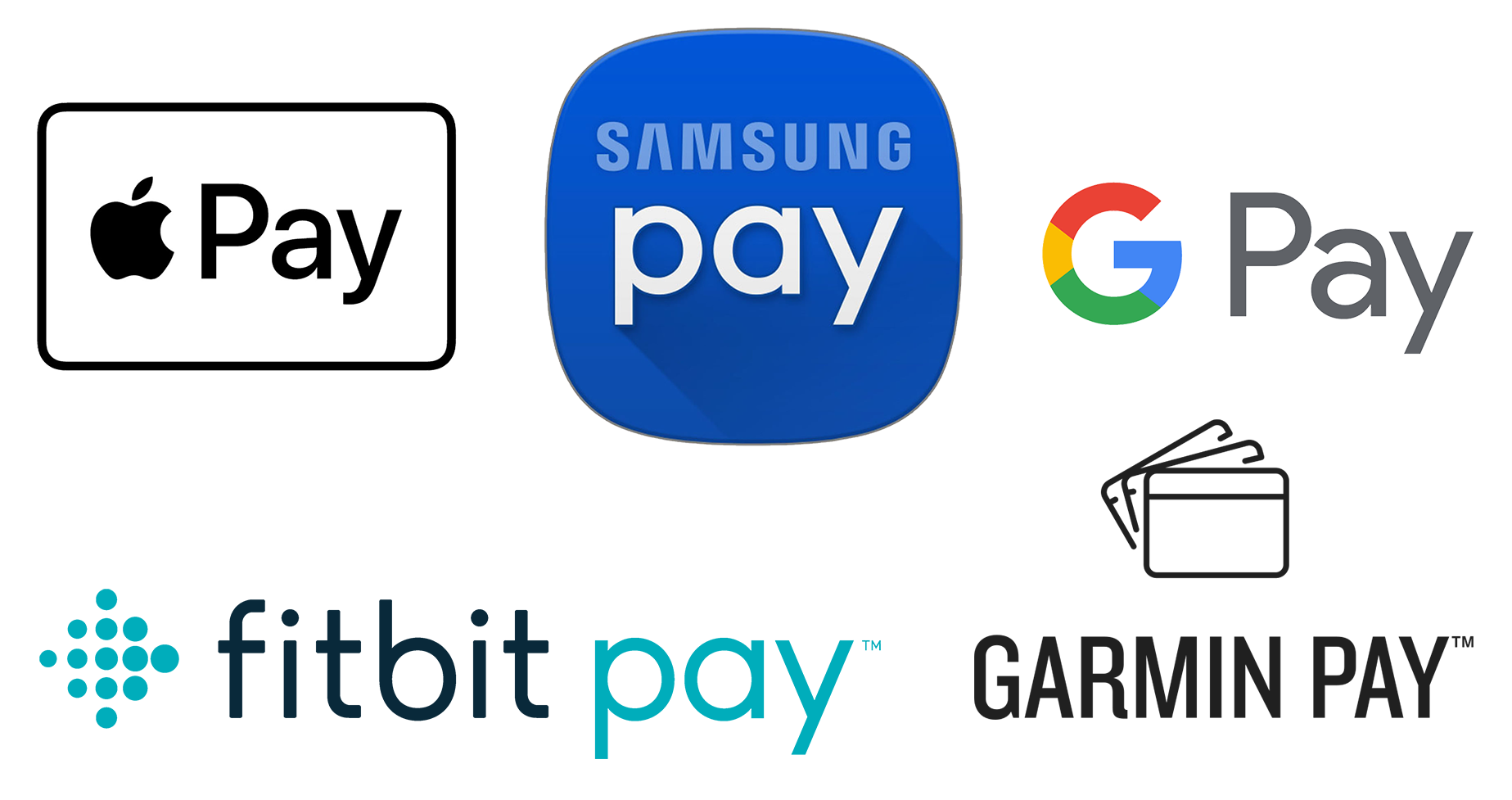 Apple Pay Samsung Pay Google Pay Fitbit Pay Garmin Pay